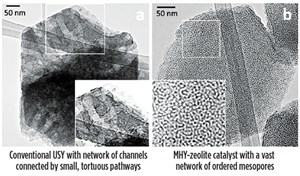 FIG. 3. Mesopores are integral to the MHY-zeolite technology crystal.