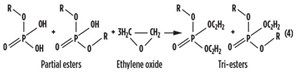 FIG. 3. Tri-esters are made by reacting partial esters with ethylene oxide, enabling their use for corrosion control.