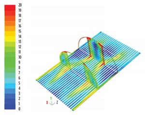 FIG. 2. Velocity contours resulting from a CFD simulation interacting with a simulation model.